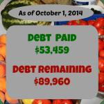 debt payoff stats oct 1 2014