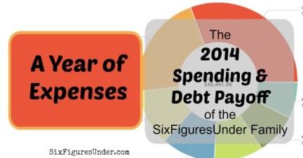 2014 spending fb