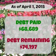 March 2015 Debt Repayment Progress Report