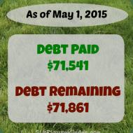 April 2015 Debt Repayment Progress Report