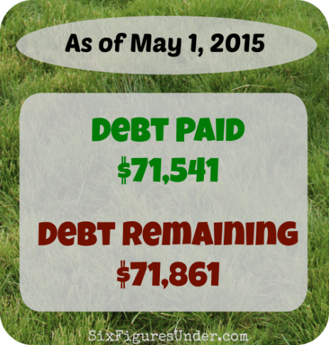 At Six Figures Under, we make our personal finances public. Here's a detailed report of our debt repayment and what we earn and spent in April.