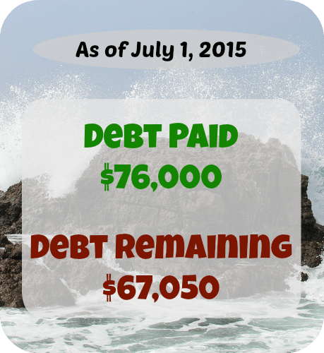 At Six Figures Under, we make our personal finances public. Here's a detailed report of our debt repayment and what we earn and spent in June.