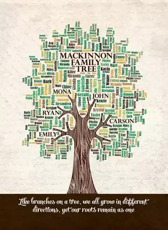 Personalized Family Tree Art-- A great gift your can get on Fiverr