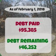 January 2016 Debt Repayment Progress Report