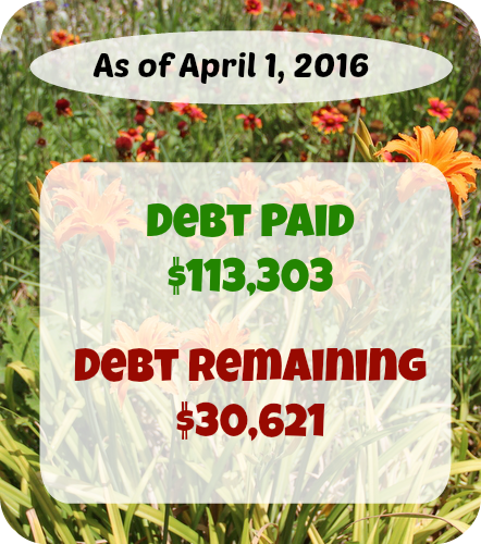Every month we make our personal finances public. Here's what we earned, spent, and paid toward debt in March!