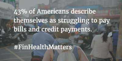 43% of Americans describe themselves as struggling to pay bills and credit payments. #FinHealthMatters