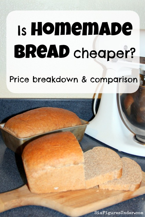 Does homemade bread really save money? Is it worth it to make your own bread? We will hash out all the costs and other details so you can decide for yourself!