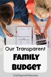 Family Budget Update– April 2017