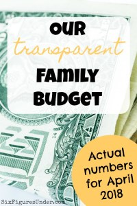 Transparent Family Budget Update– April 2018