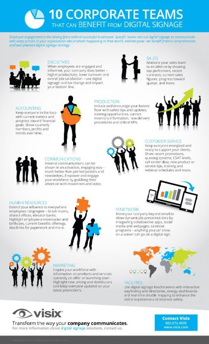Visix-Corporate-Communications-Digital-Signage-Infographic