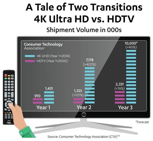 2016-4kuhd-comparison_infographic-cta