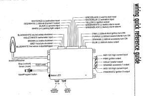 Remote Start Wiring  SaturnFans Forums