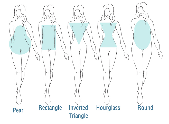 9e0580d068c One body shape is not better than another — this is just a short guide to  finding out what will be most flattering for you. The following are common  women s ...