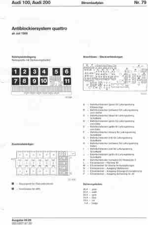 Audi A3 Fuse Box Diagram Pdf | Wiring Library