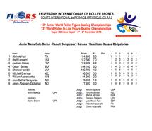 FIRS result Taipei 2013