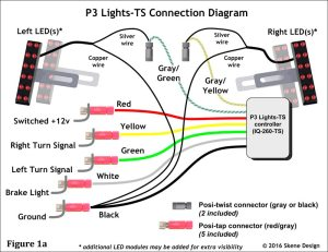 Skene Design Motorcycle Visibility Lights