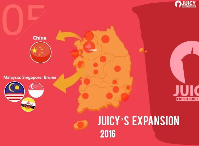 juicy-fresh-juice-bar-expansion-to-malaysia