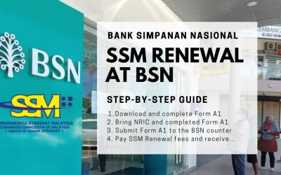 How to Renew SSM Business at Bank Simpanan National (BSN)?