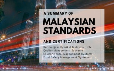 Malaysia Types of Certification and Standards for Businesses