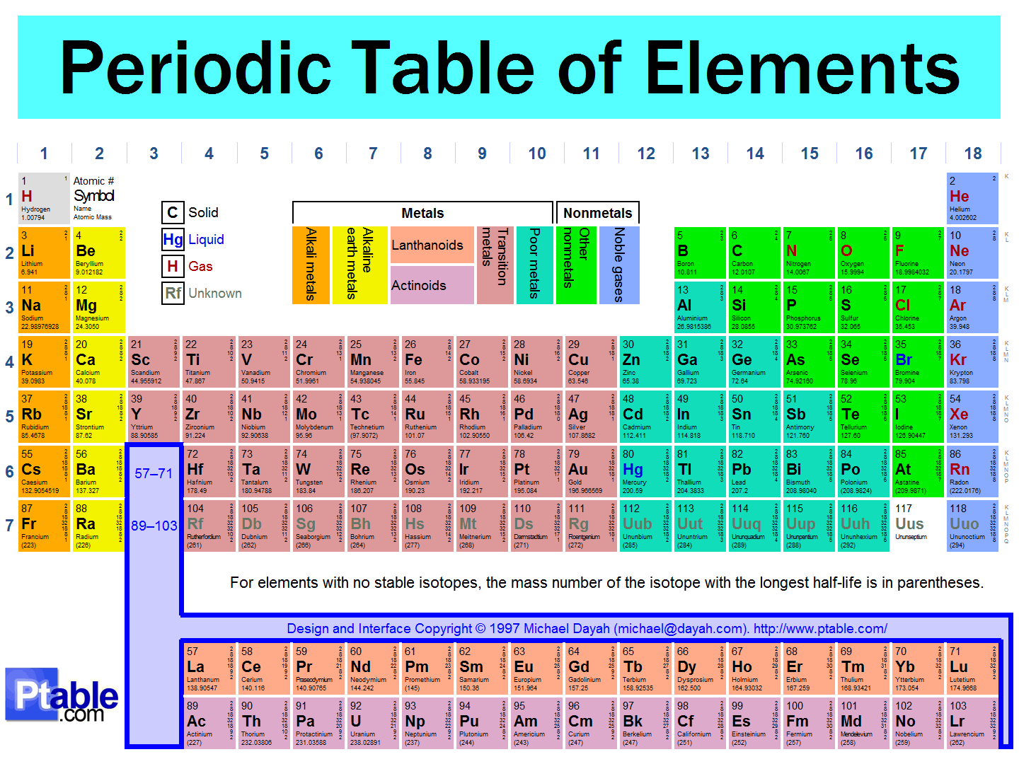 Naming new elements skeptical science we have two new elements in the periodic table 114 and 116 the details are in the journal of pure and applied chemistry here both are highly radioactive urtaz Choice Image