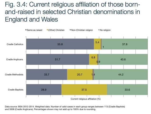 www_stmarys_ac_uk_benedict-xvi_docs_2016-may-contemporary-catholicism-report_pdf