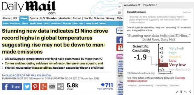 daily-mail_david-rose_el-nino-global-temperature-man-made-global-warming_screen