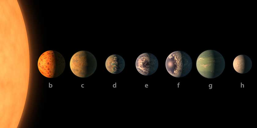 Anybody got any ideas for naming Trappist-1 planets? #7NamesFor7NewPlanets