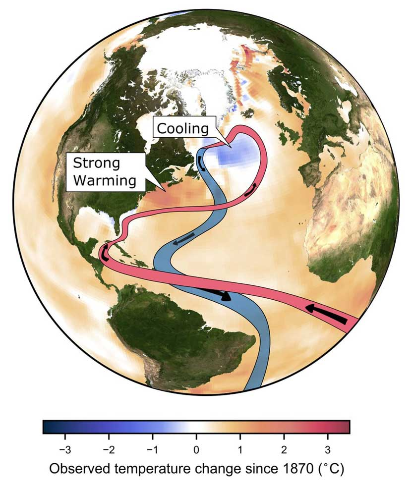 Dire News: Climate Change causing Ocean Circulation to slow down
