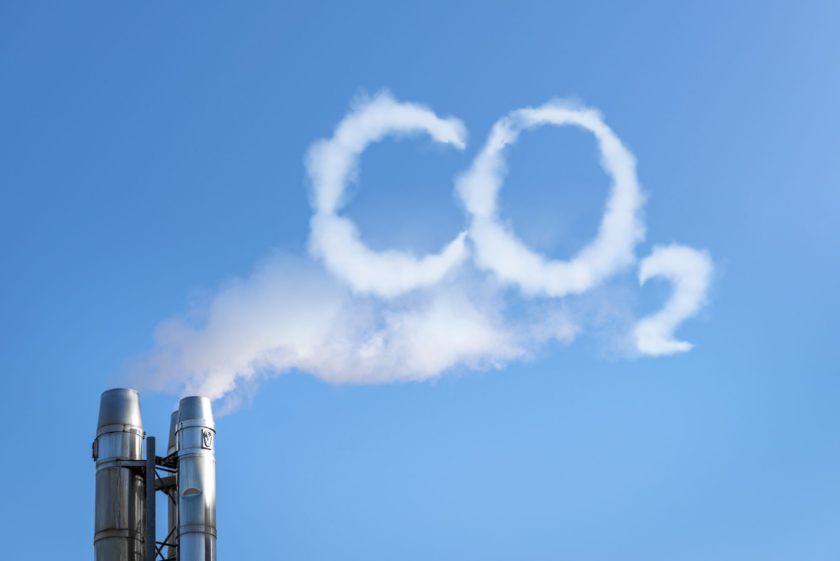 cover-19 and CO2