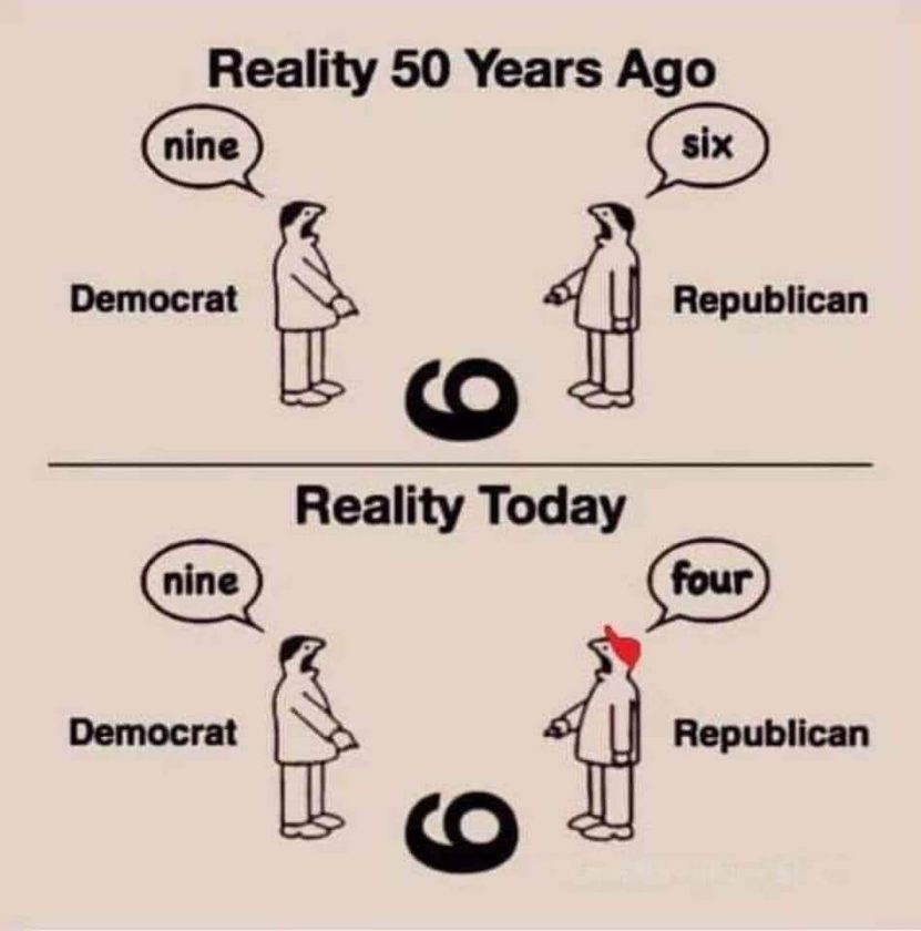 reality disconnect - fools