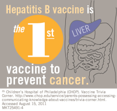 hepb-vaccine-and-cancer