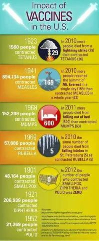 impact-vaccines-historical
