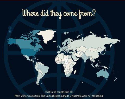 world-readership