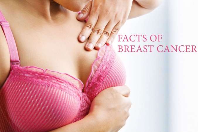 breast cancer risk