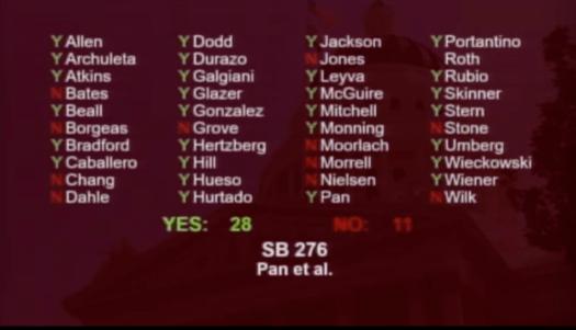 California legislature advanced SB276