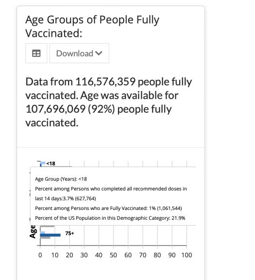 COVID-19 vaccine parental consent