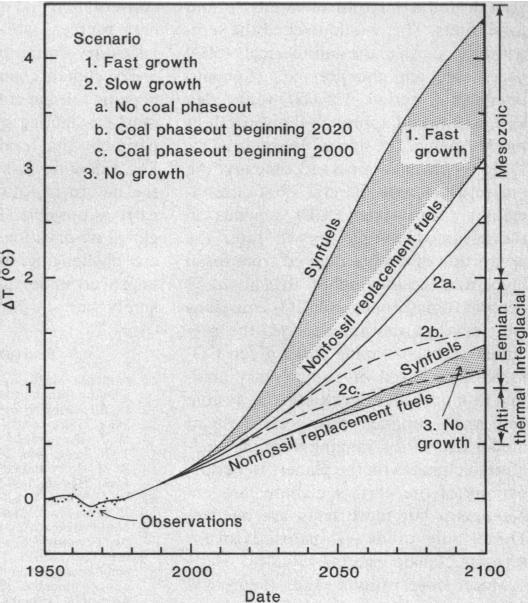 Hansen 1981 Fig 6