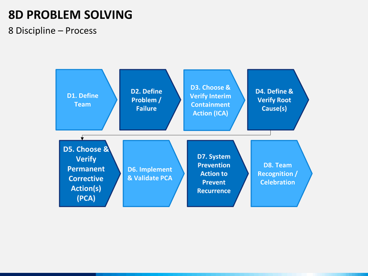 Term papers problem solving