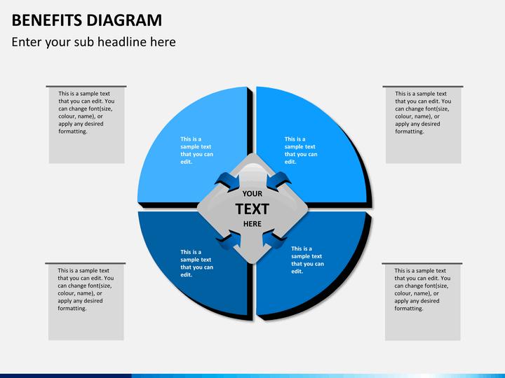 Benefits Diagram PowerPoint Template SketchBubble