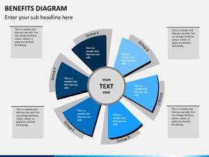 Benefits Diagram PowerPoint Template | SketchBubble