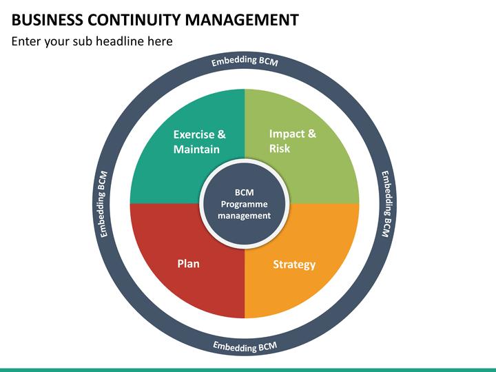Business Continuity Management PowerPoint Template SketchBubble