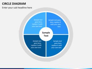PowerPoint Circle Diagram | SketchBubble