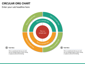 Circular ORG Chart PowerPoint Template | SketchBubble