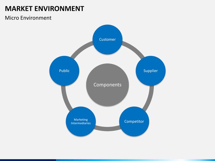 Market Environment PowerPoint Template SketchBubble