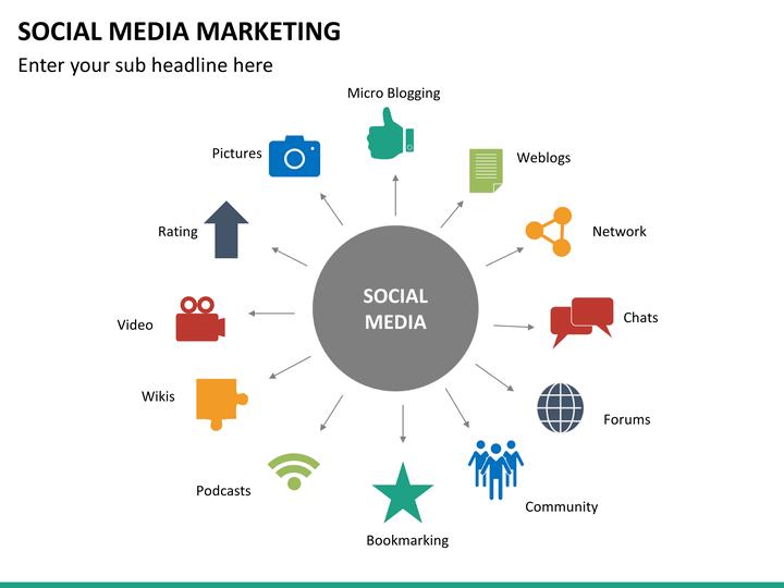 Social Media Marketing PowerPoint Template SketchBubble