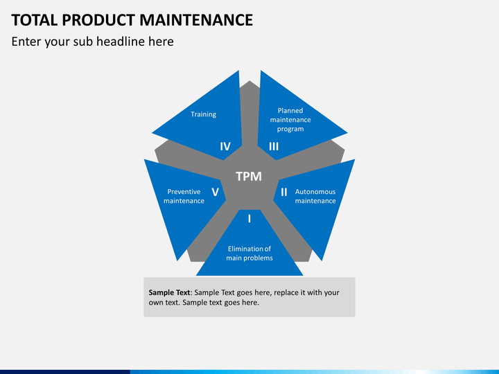 Tpm Template  winning marketing slides showing 0514  tpm pillars and