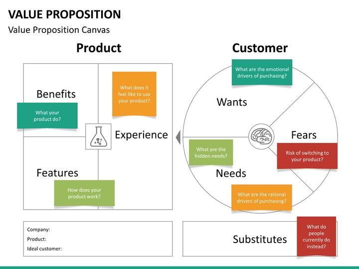 Value Proposition PowerPoint Template SketchBubble