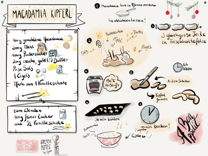 Sketchrezept Macadamia Vanillekipferl für Pieces of Sugar