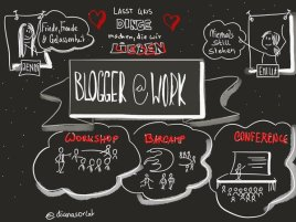 #todaysdoodle Nov15 - Blogger@work