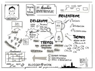 Der kreative Redaktionsplan (Leena Höpcke)